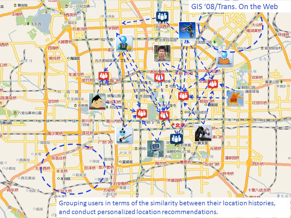 22 Grouping users in terms of the similarity between their location histories, and conduct personalized location recommendations.