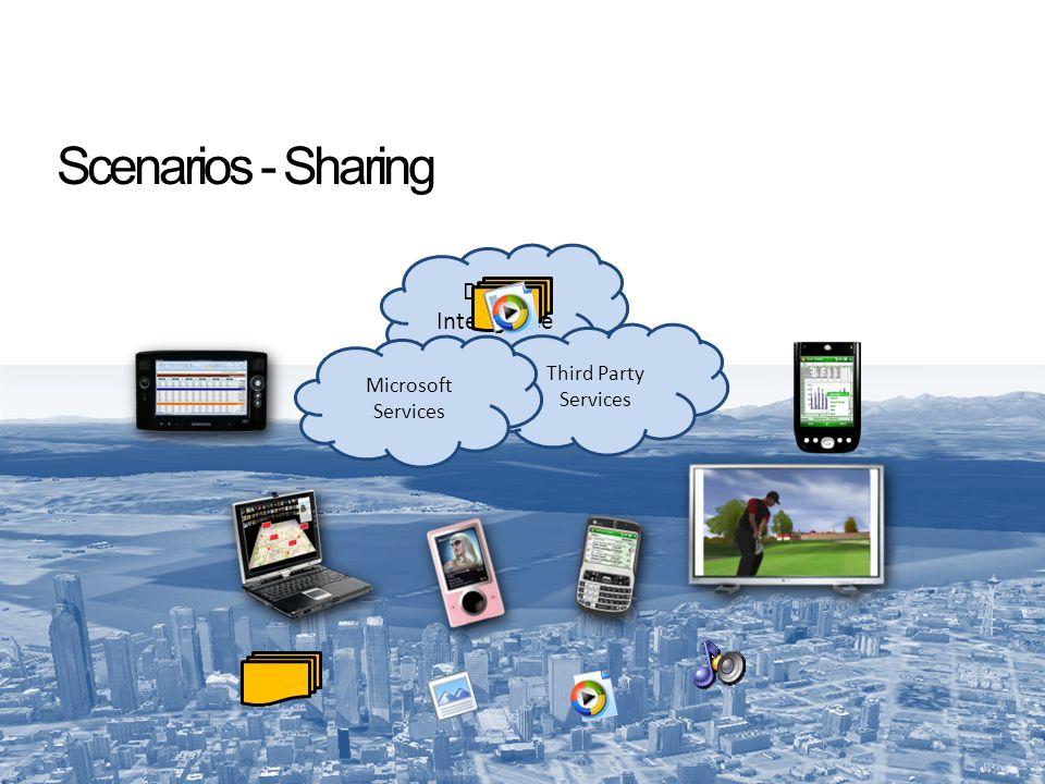 Data + Intelligence Third Party Services Microsoft Services Data  Information  Knowledge  Intelligence Scenarios - Understanding
