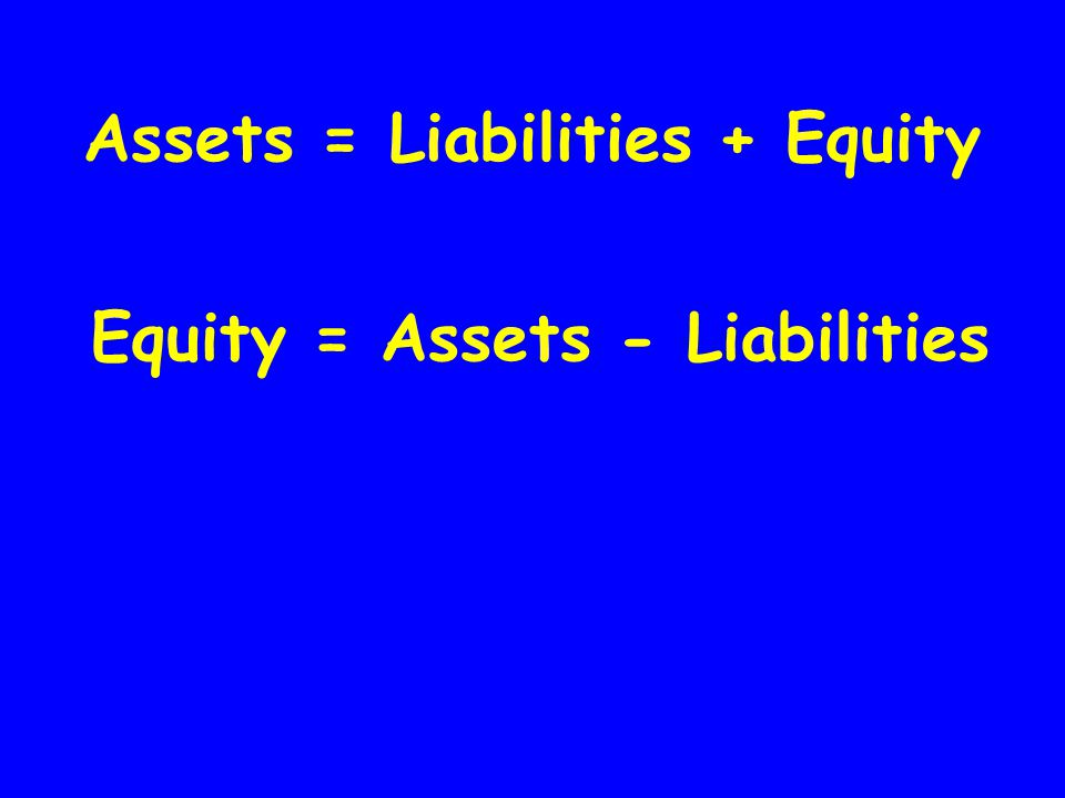 Assets = Liabilities + Equity Equity = Assets - Liabilities
