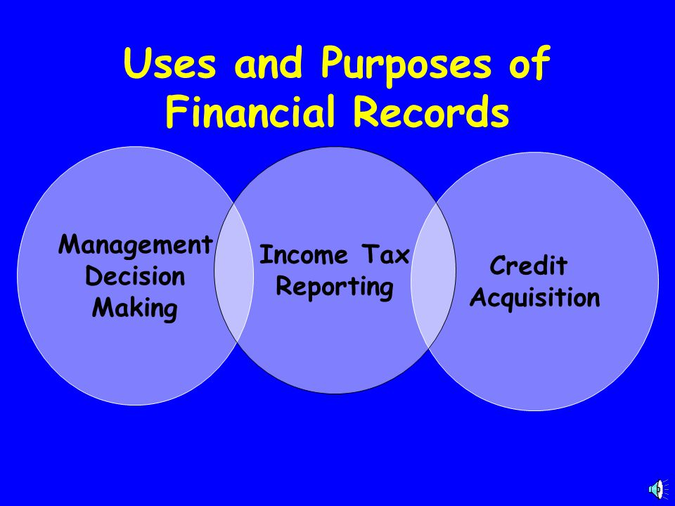 Uses and Purposes of Financial Records Management Decision Making Credit Acquisition Income Tax Reporting
