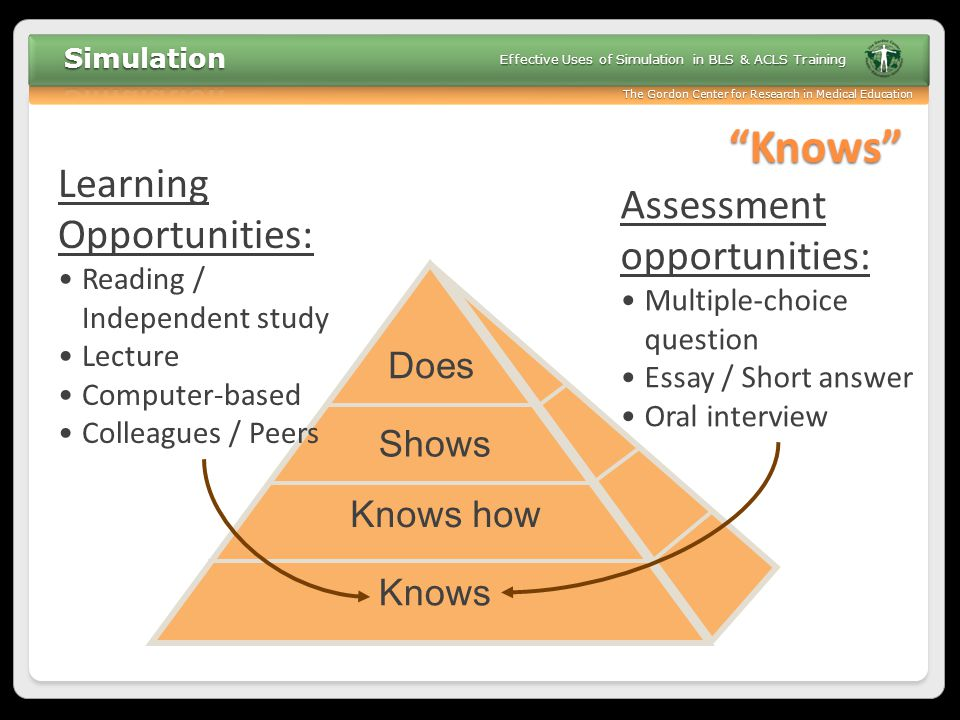 """The Gordon Center for Research in Medical Education Effective Uses of Simulation in BLS & ACLS Training Knows Knows how Shows Does """"Knows"""" Assessment"""