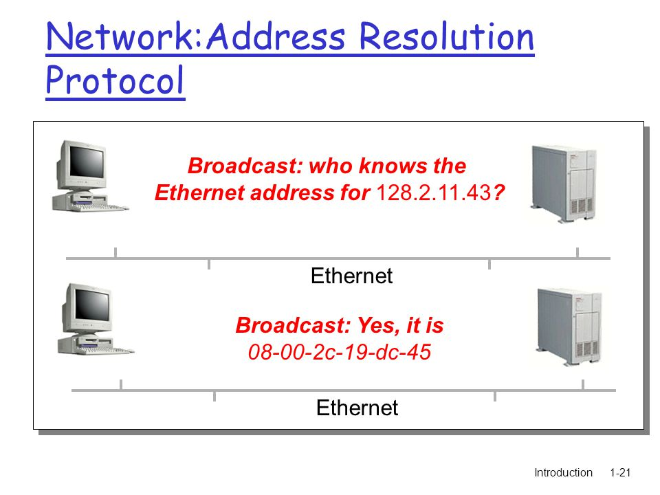 Introduction1-21 Network:Address Resolution Protocol Ethernet Broadcast: who knows the Ethernet address for 128.2.11.43.