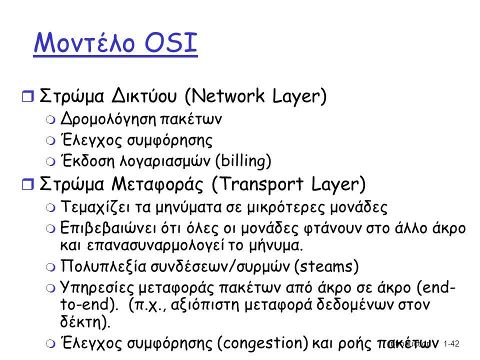 Introduction1-42 Μοντέλο OSI r Στρώμα Δικτύου (Network Layer) m Δρομολόγηση πακέτων m Έλεγχος συμφόρησης m Έκδοση λογαριασμών (billing) r Στρώμα Μεταφοράς (Transport Layer) m Τεμαχίζει τα μηνύματα σε μικρότερες μονάδες m Επιβεβαιώνει ότι όλες οι μονάδες φτάνουν στο άλλο άκρο και επανασυναρμολογεί το μήνυμα.
