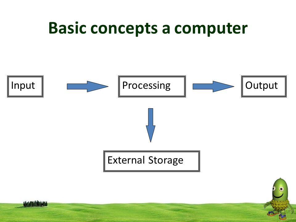 InputProcessingOutput External Storage