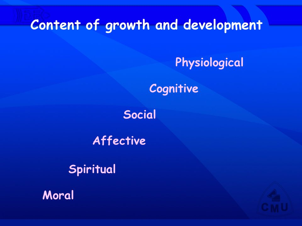 Content of growth and development Physiological Cognitive Social Affective Spiritual Moral