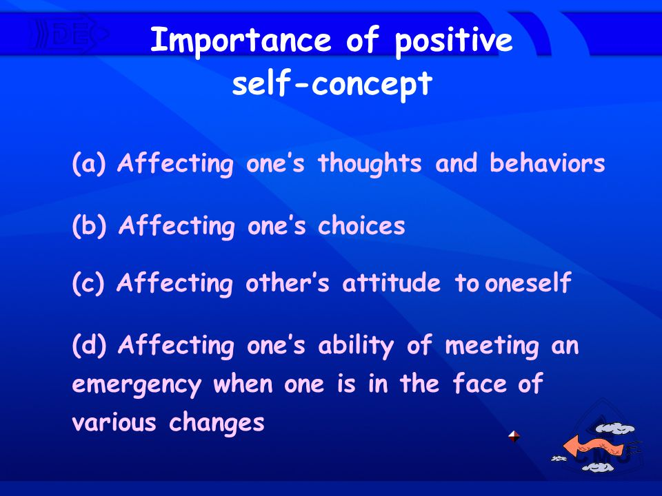 Importance of positive self-concept (a) Affecting one's thoughts and behaviors (b) Affecting one's choices (c) Affecting other's attitude to oneself (