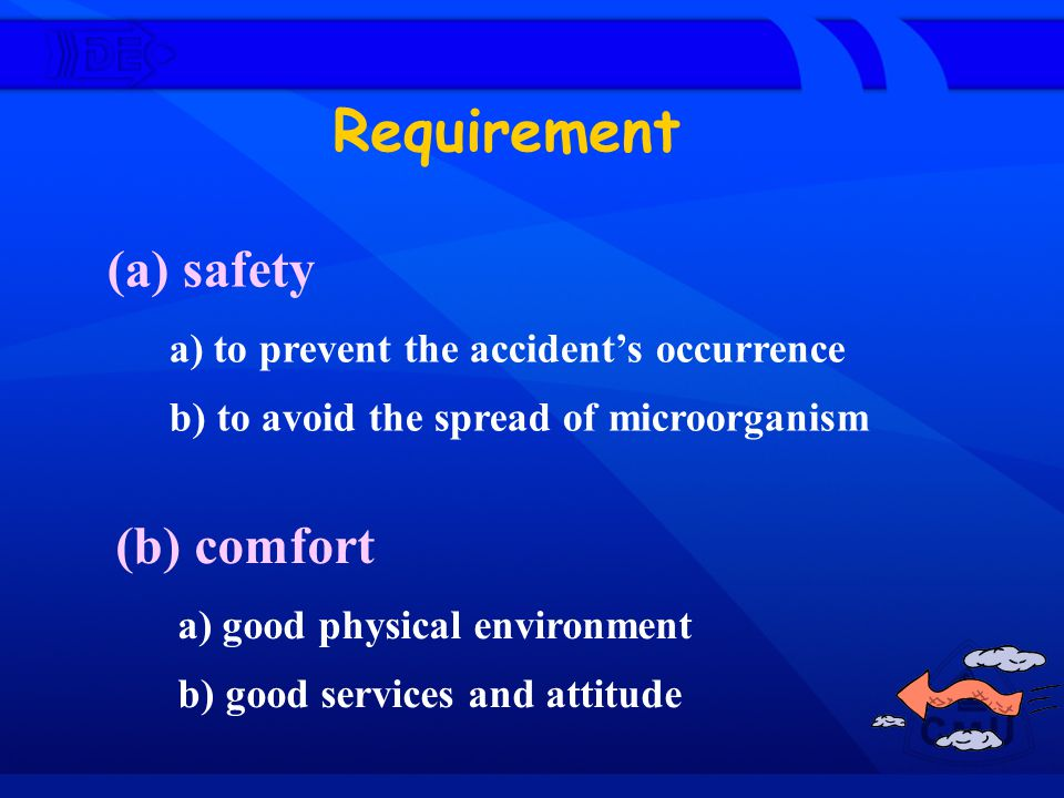 Requirement (a) safety a) to prevent the accident's occurrence b) to avoid the spread of microorganism (b) comfort a) good physical environment b) goo
