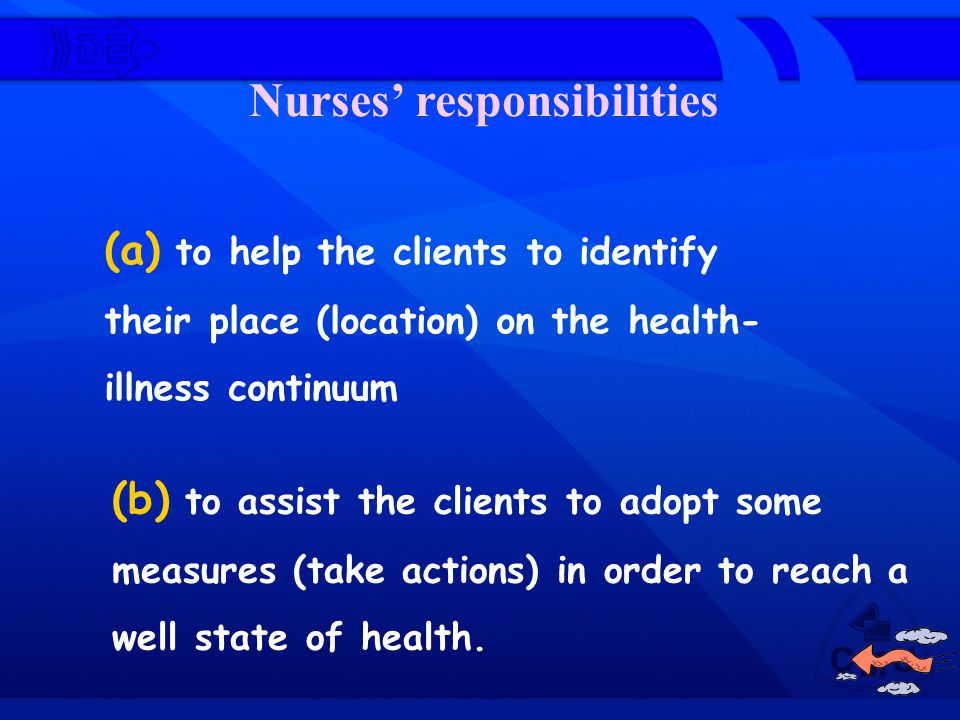 Nurses' responsibilities (a) to help the clients to identify their place (location) on the health- illness continuum (b) to assist the clients to adop
