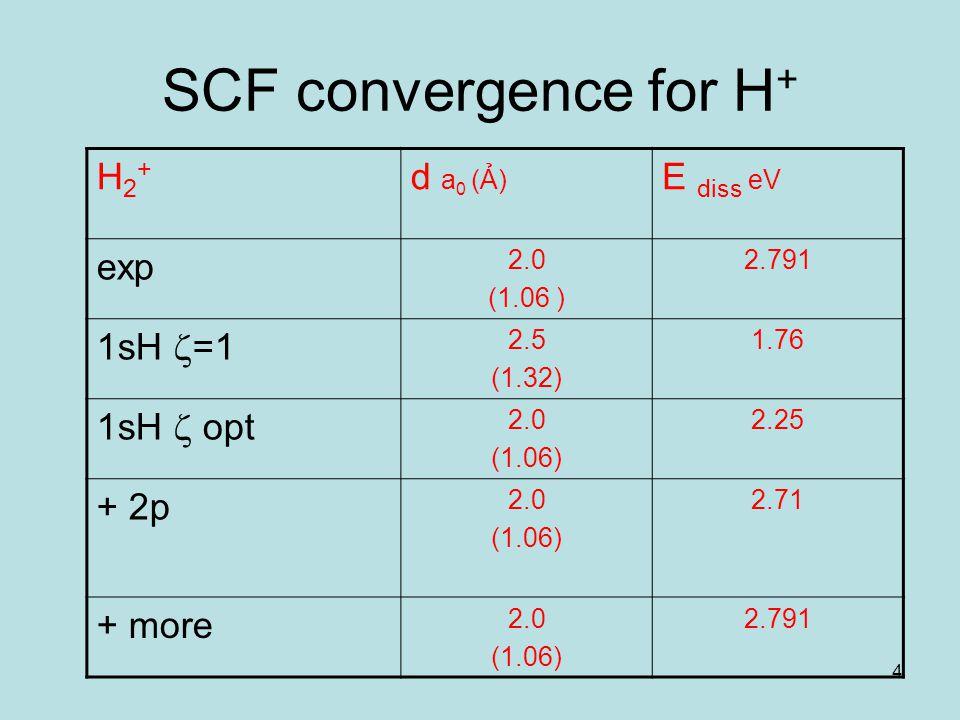 4 SCF convergence for H + H2+H2+ d a 0 (Ả) E diss eV exp 2.0 (1.06 ) 2.791 1sH  =1 2.5 (1.32) 1.76 1sH  opt 2.0 (1.06) 2.25 + 2p 2.0 (1.06) 2.71 + more 2.0 (1.06) 2.791