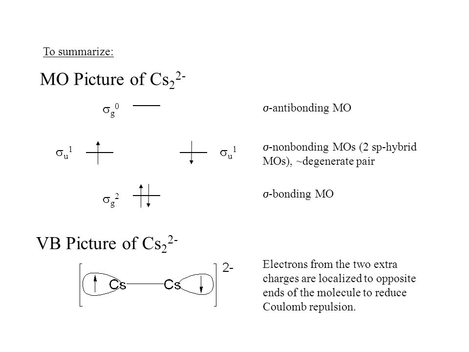 MO Picture of Cs 2 2-  -bonding MO g2g2 g0g0 u1u1 u1u1  -nonbonding MOs (2 sp-hybrid MOs), ~degenerate pair  -antibonding MO VB Picture of Cs 2 2- Electrons from the two extra charges are localized to opposite ends of the molecule to reduce Coulomb repulsion.