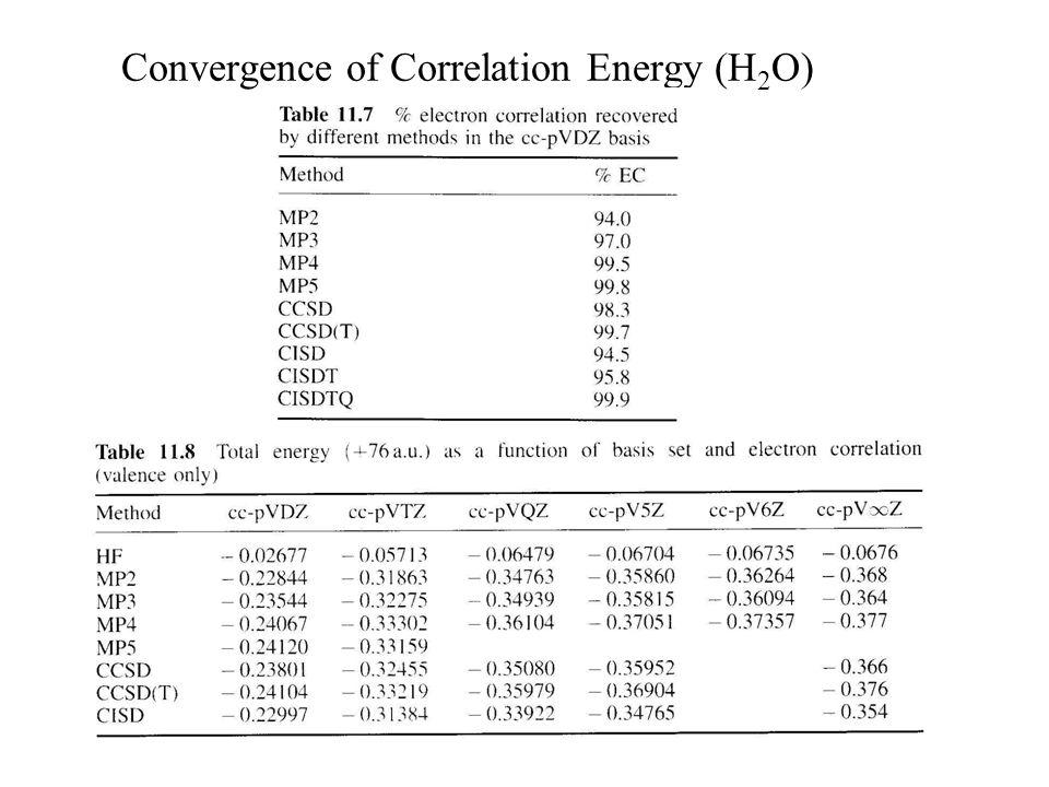 Convergence of Correlation Energy (H 2 O)