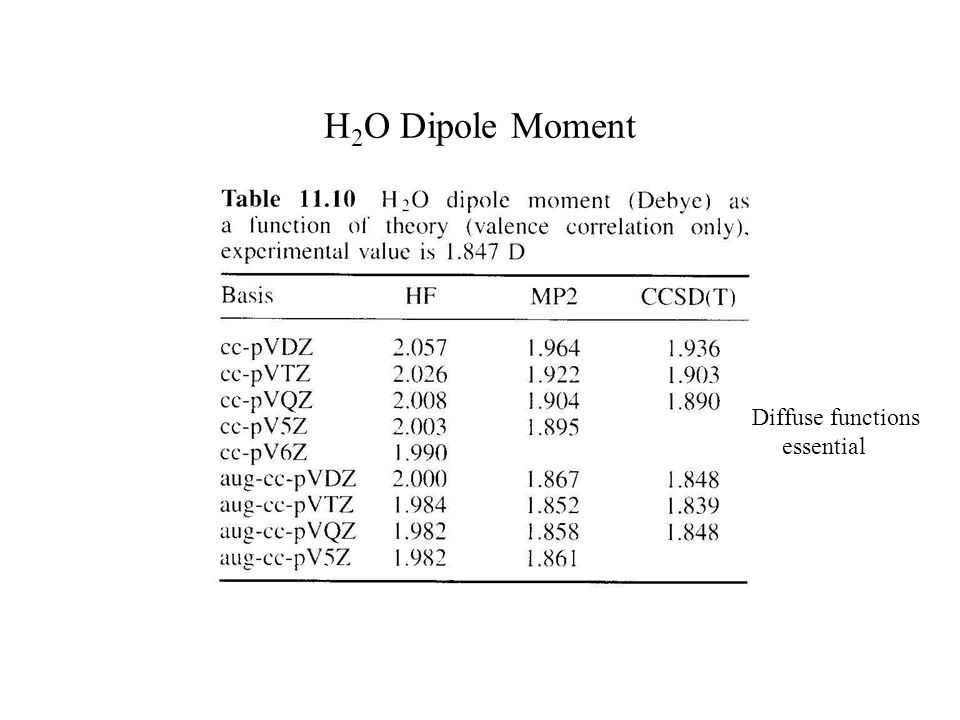 H 2 O Dipole Moment Diffuse functions essential