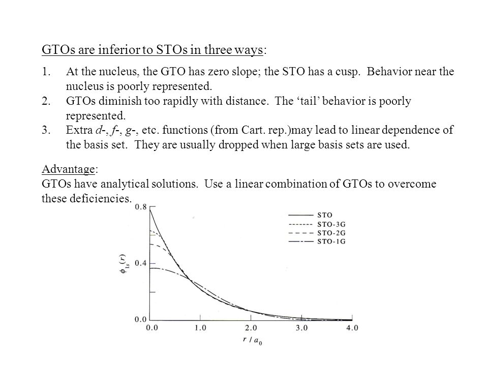 GTOs are inferior to STOs in three ways: 1.At the nucleus, the GTO has zero slope; the STO has a cusp.