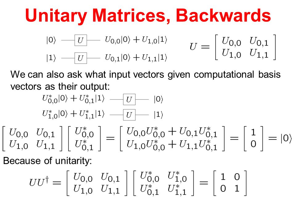 Unitary Matrices, Backwards We can also ask what input vectors given computational basis vectors as their output: Because of unitarity: