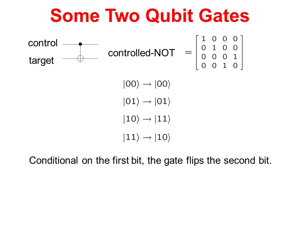 Some Two Qubit Gates controlled-NOT control target Conditional on the first bit, the gate flips the second bit.