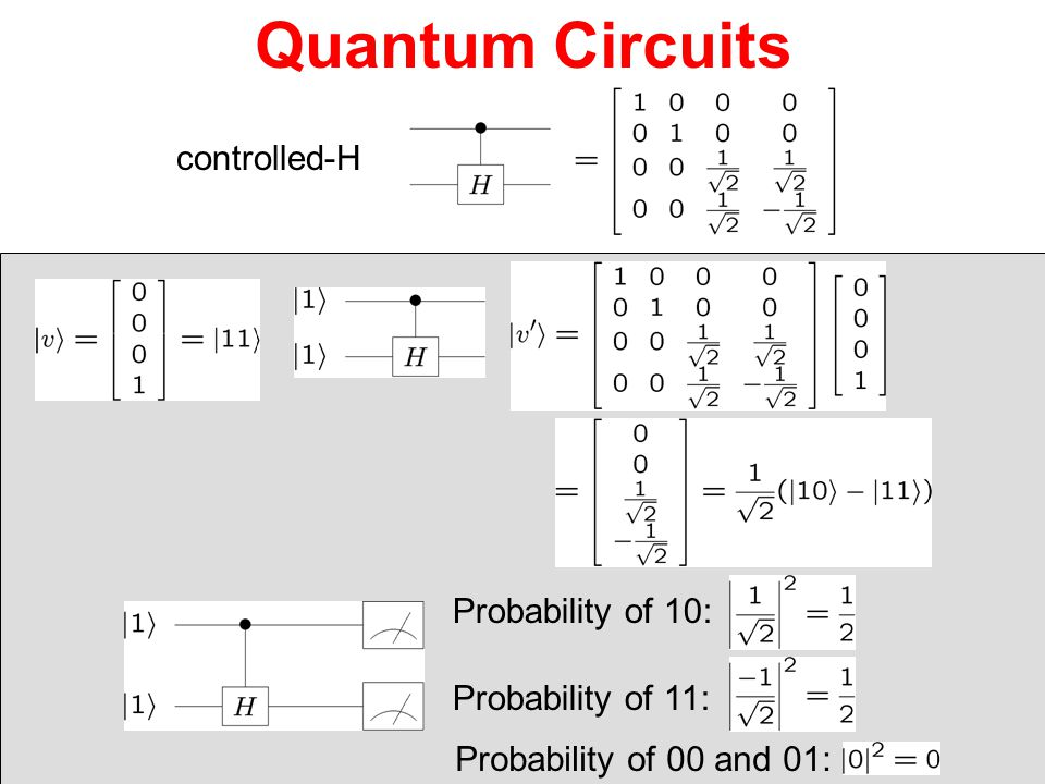 Quantum Circuits controlled-H Probability of 10: Probability of 11: Probability of 00 and 01: