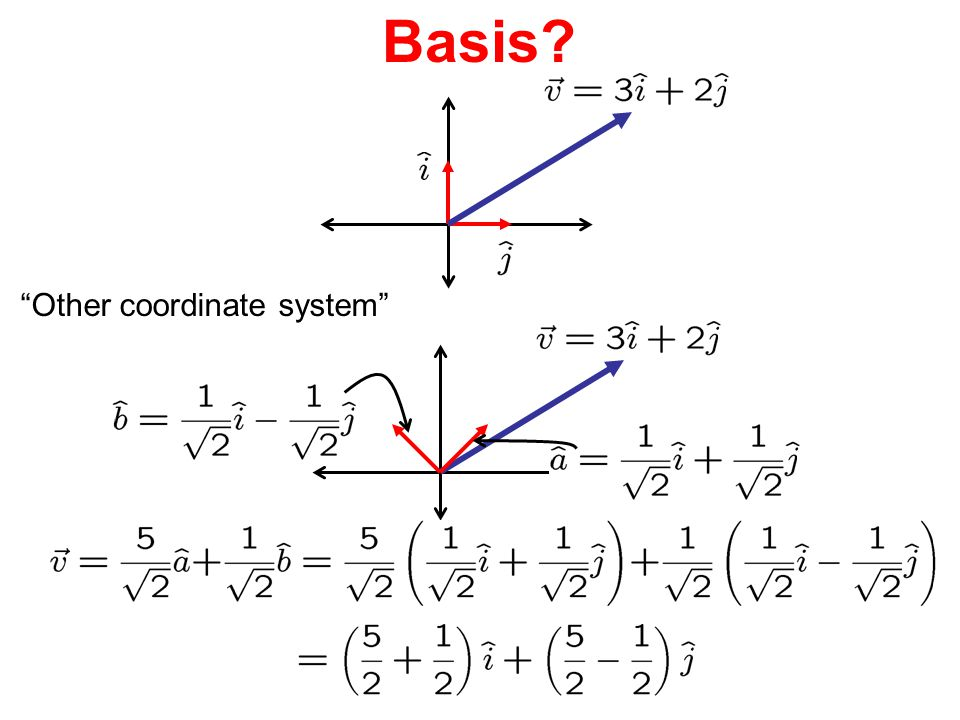 """Basis? """"Other coordinate system"""""""
