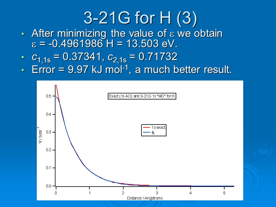 3-21G for H (3) After minimizing the value of  we obtain  = -0.4961986 H = 13.503 eV. After minimizing the value of  we obtain  = -0.4961986 H = 1
