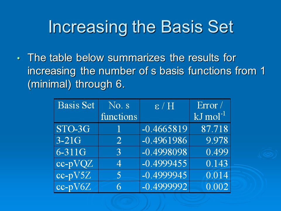 Increasing the Basis Set The table below summarizes the results for increasing the number of s basis functions from 1 (minimal) through 6. The table b