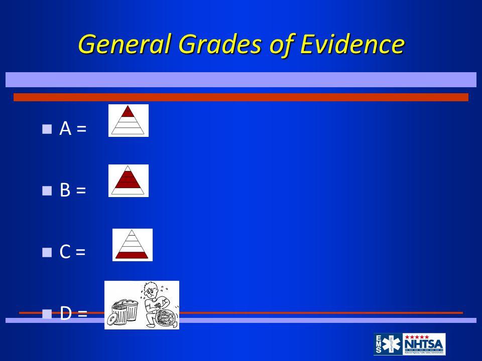 General Grades of Evidence n A = n B = n C = n D =