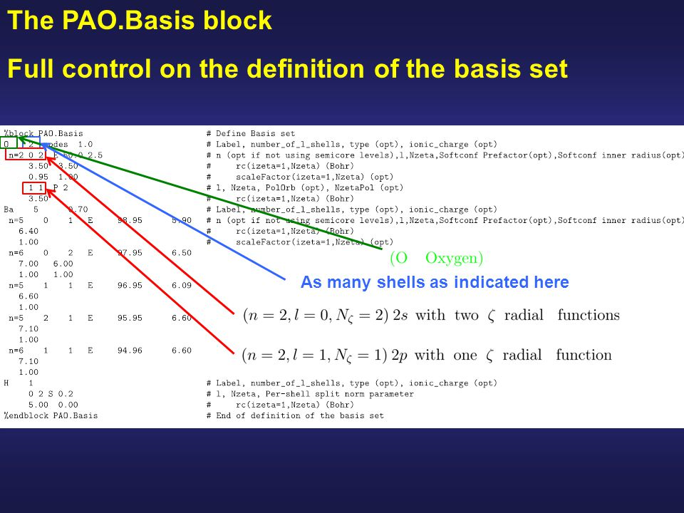 The PAO.Basis block Full control on the definition of the basis set As many columns as zetas in the shell Constraint factor of each zeta.