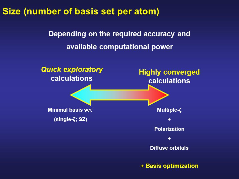 Size (number of basis set per atom) Quick exploratory calculations Highly converged calculations Multiple-ζ + Polarization + Diffuse orbitals Minimal basis set (single-ζ; SZ) Depending on the required accuracy and available computational power + Basis optimization