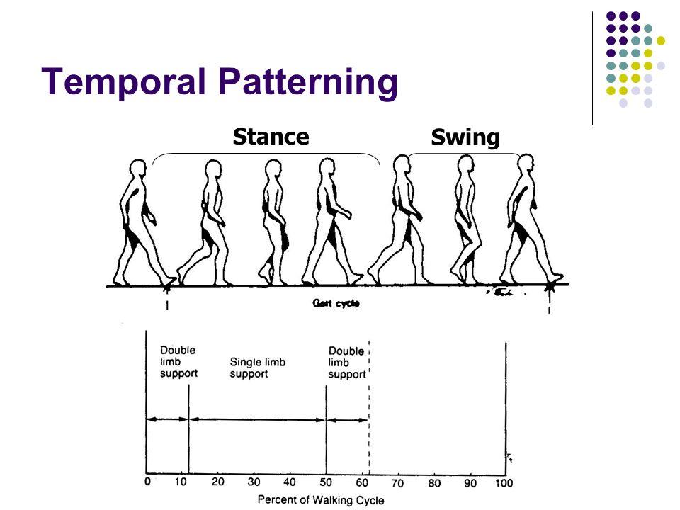 Stance Swing
