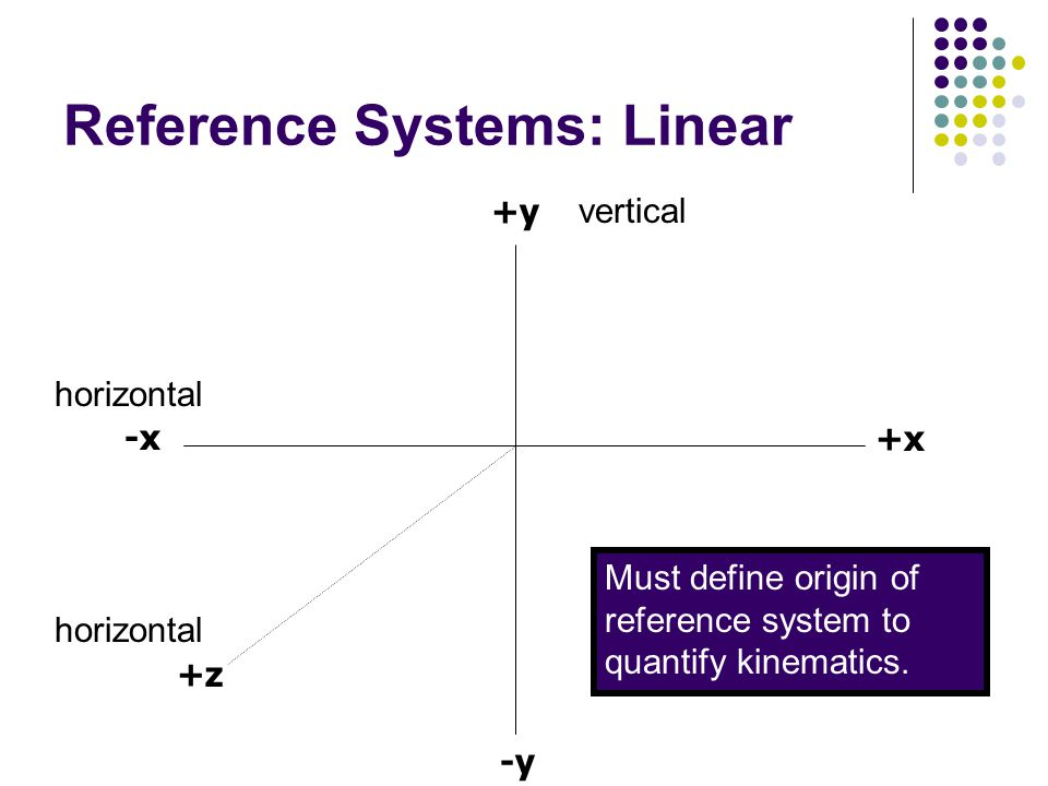 Reference Systems: Linear +x -x -y +y +z horizontal vertical horizontal Must define origin of reference system to quantify kinematics.
