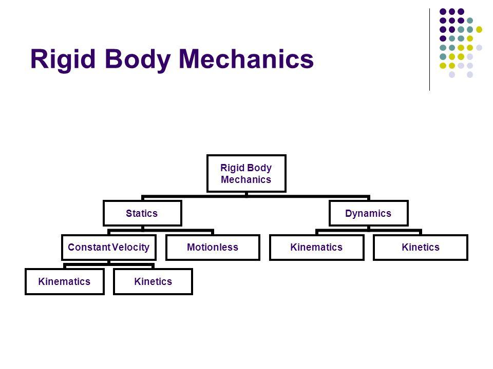 Rigid Body Mechanics Rigid Body Mechanics Statics Constant Velocity KinematicsKinetics Motionless Dynamics KinematicsKinetics