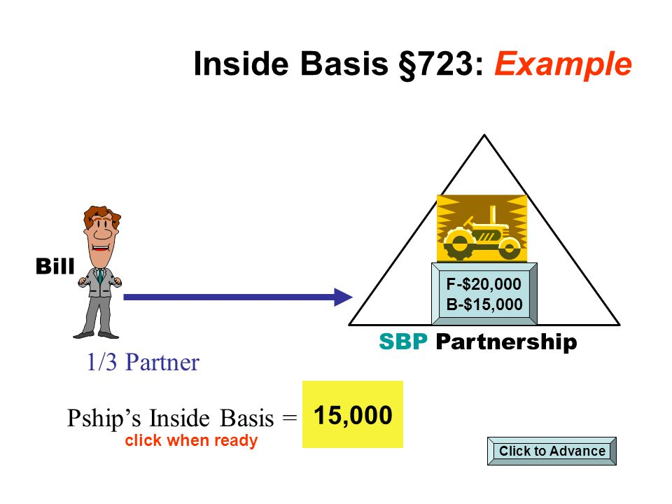 25 SBP Partnership Bill 1/3 Partner Pship's Inside Basis = .