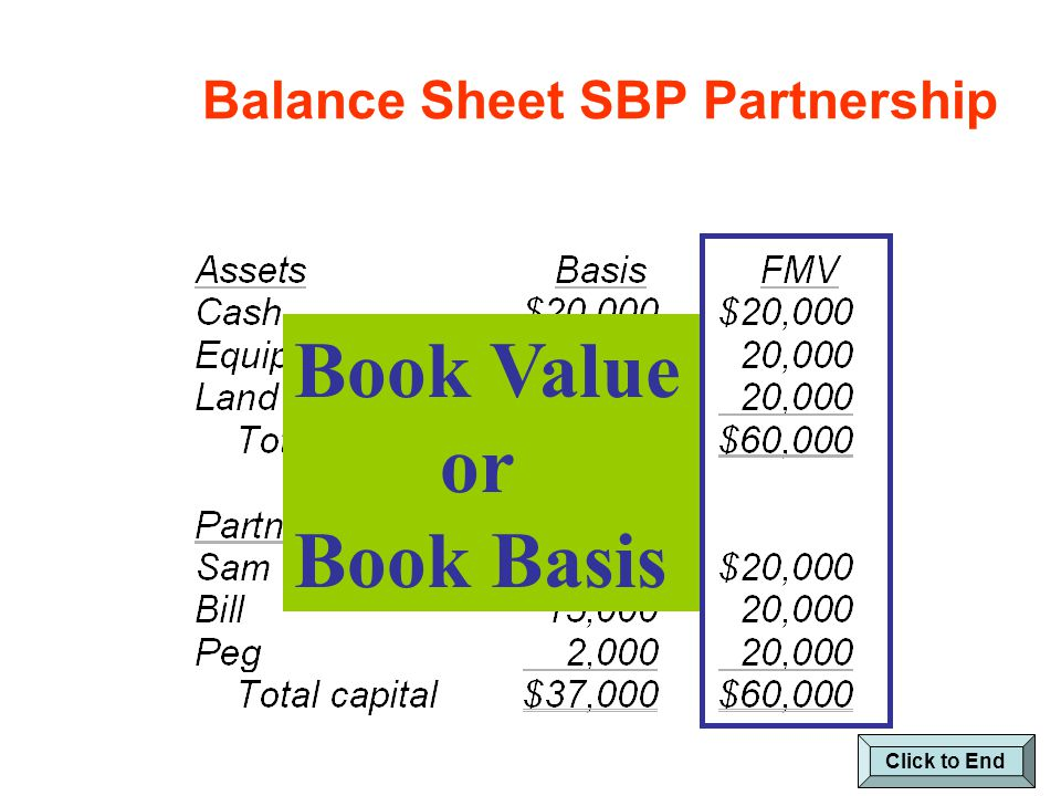 32 Book Value or Book Basis Balance Sheet SBP Partnership Click to End