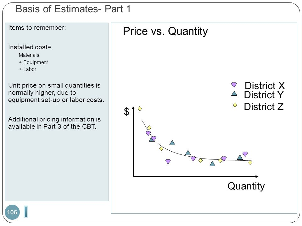 Basis of Estimates- Part 1 Items to remember: Installed cost= Materials + Equipment + Labor Unit price on small quantities is normally higher, due to