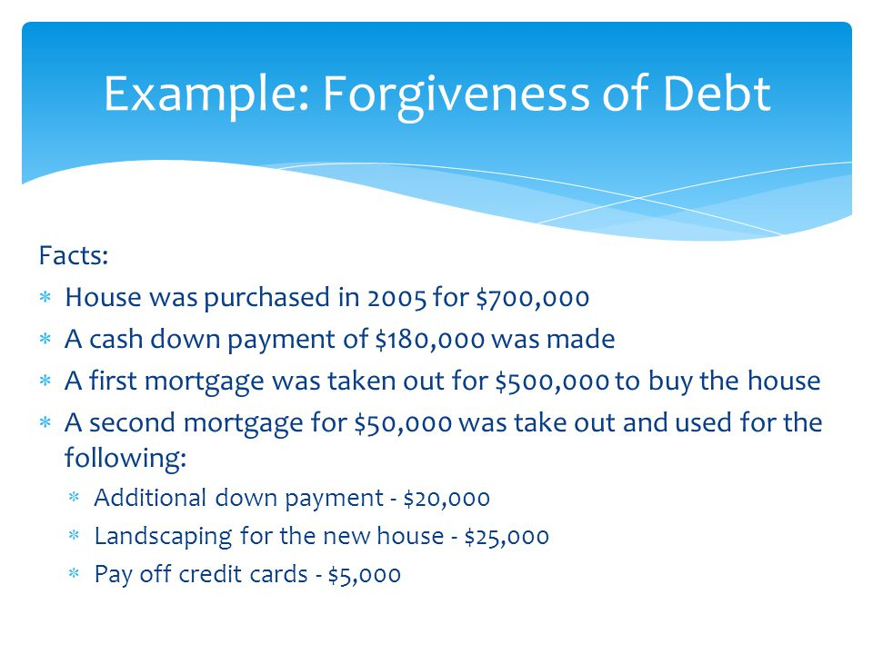 The second mortgage was settled for $4,000.What is the basis of the house.