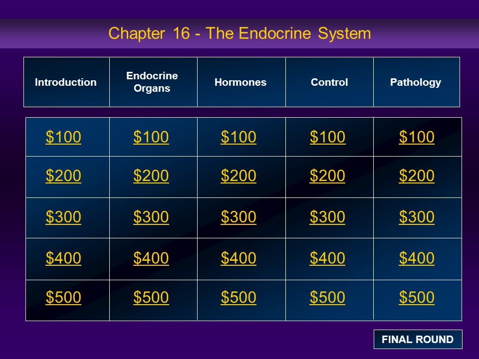 Chapter 16 - The Endocrine System $100 $200 $300 $400 $500 $100$100$100 $200 $300 $400 $500 Introduction Endocrine Organs HormonesControl Pathology FINAL ROUND