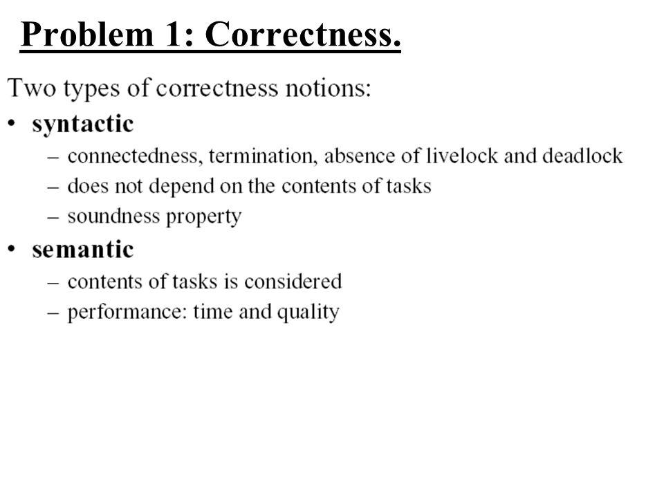 Problem 1: Correctness.