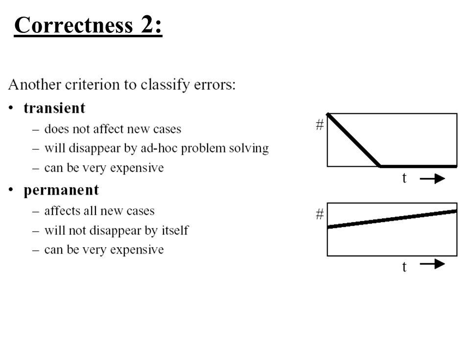Correctness 2: