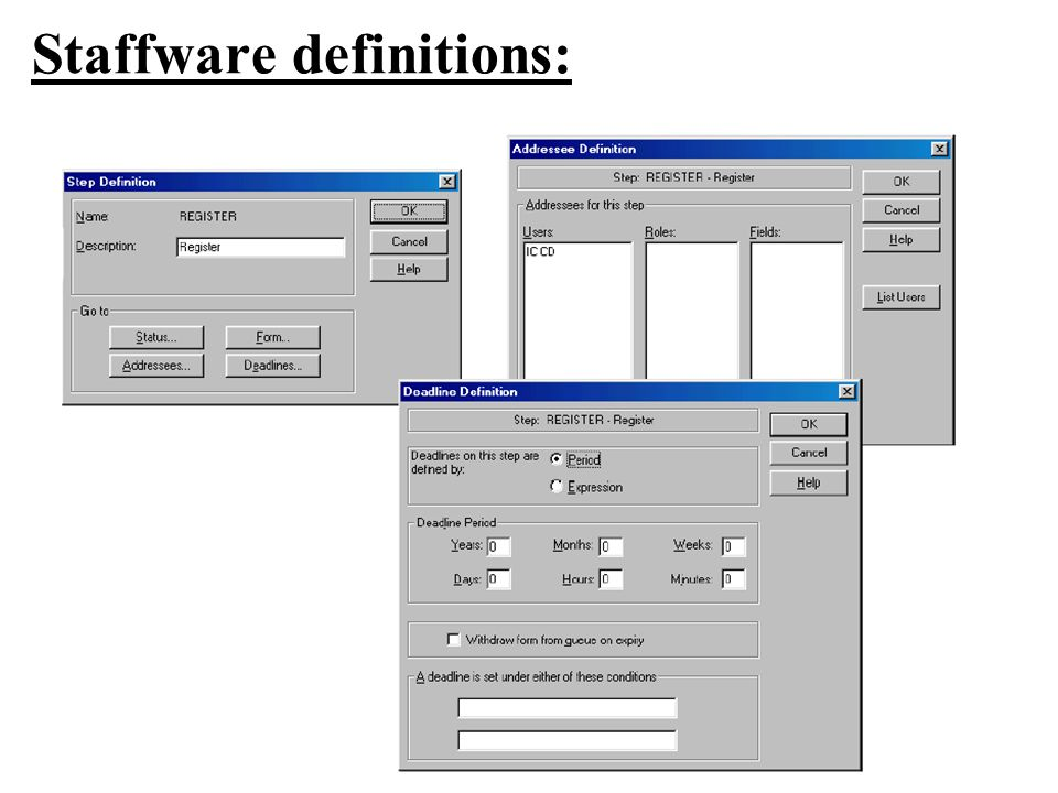 Staffware definitions: