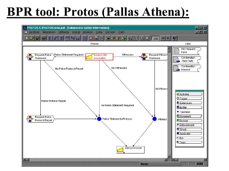 BPR tool: Protos (Pallas Athena):