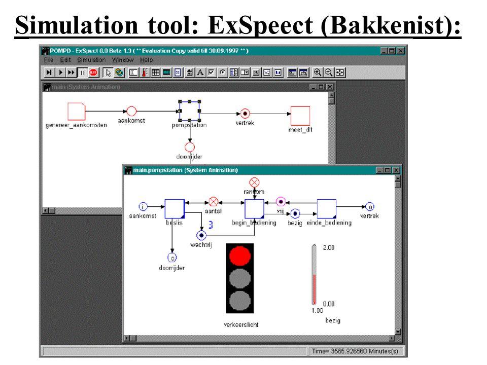 Simulation tool: ExSpeect (Bakkenist):