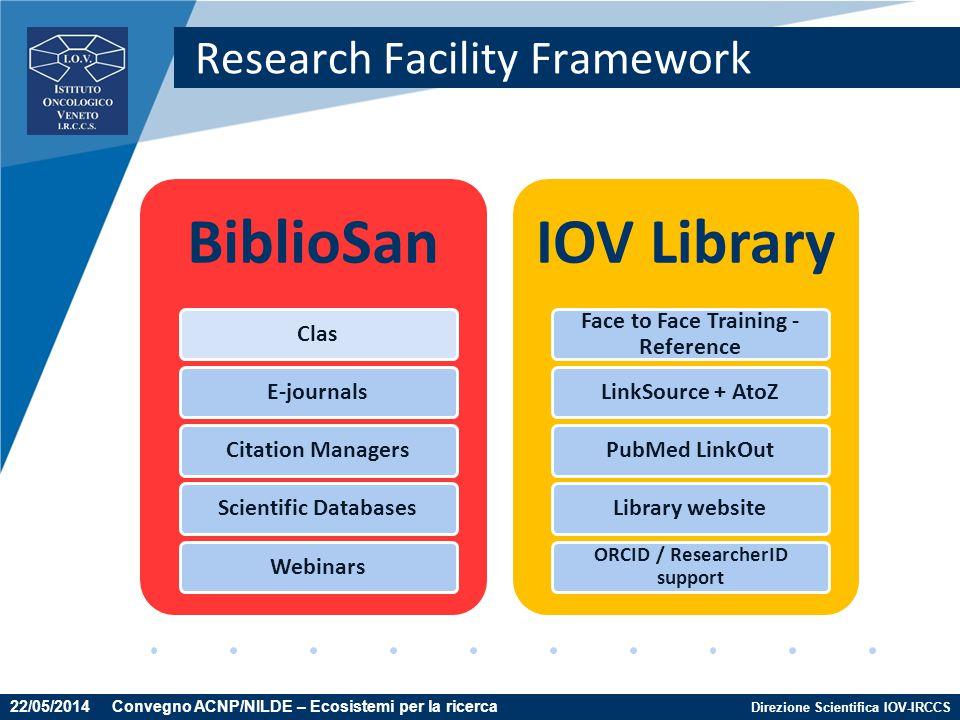 Direzione Scientifica IOV-IRCCS Research Facility Framework BiblioSan ClasE-journalsCitation ManagersScientific DatabasesWebinars IOV Library Face to