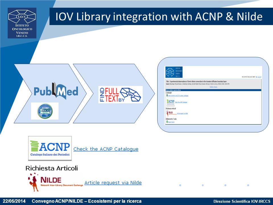 Direzione Scientifica IOV-IRCCS IOV Library integration with ACNP & Nilde 22/05/2014 Convegno ACNP/NILDE – Ecosistemi per la ricerca