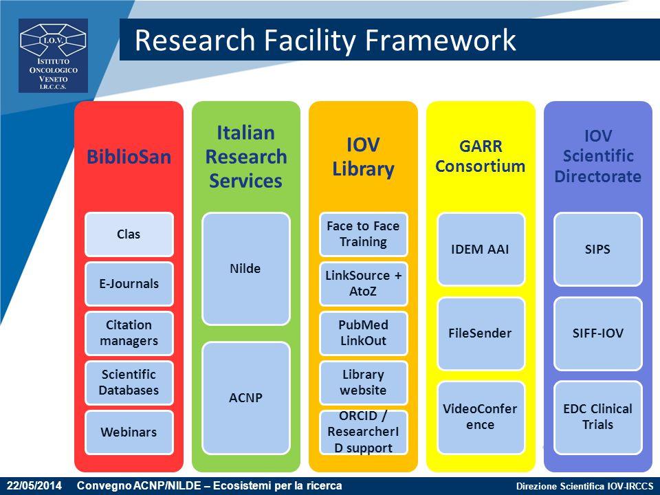 Direzione Scientifica IOV-IRCCS Research Facility Framework BiblioSan ClasE-Journals Citation managers Scientific Databases Webinars Italian Research