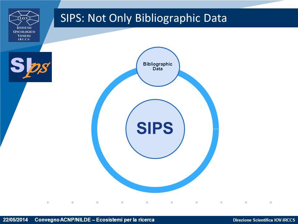 Direzione Scientifica IOV-IRCCS SIPS: Not Only Bibliographic Data SIPS Bibliographic Data 22/05/2014 Convegno ACNP/NILDE – Ecosistemi per la ricerca