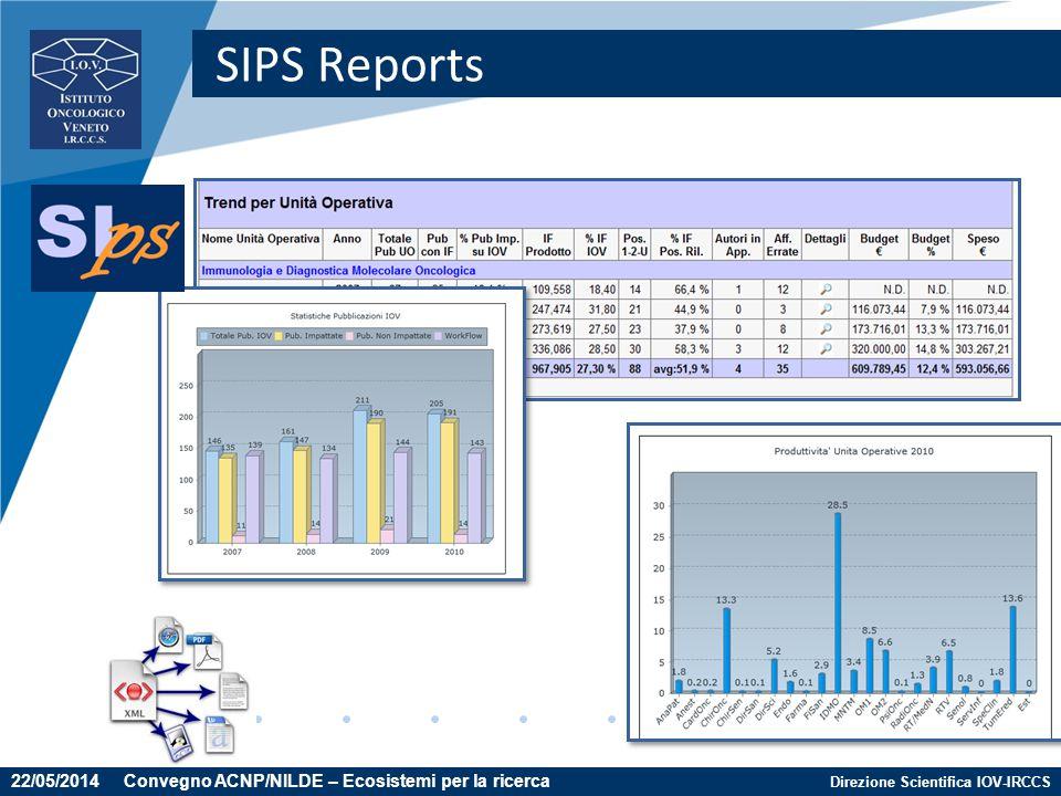 Direzione Scientifica IOV-IRCCS SIPS Reports 22/05/2014 Convegno ACNP/NILDE – Ecosistemi per la ricerca