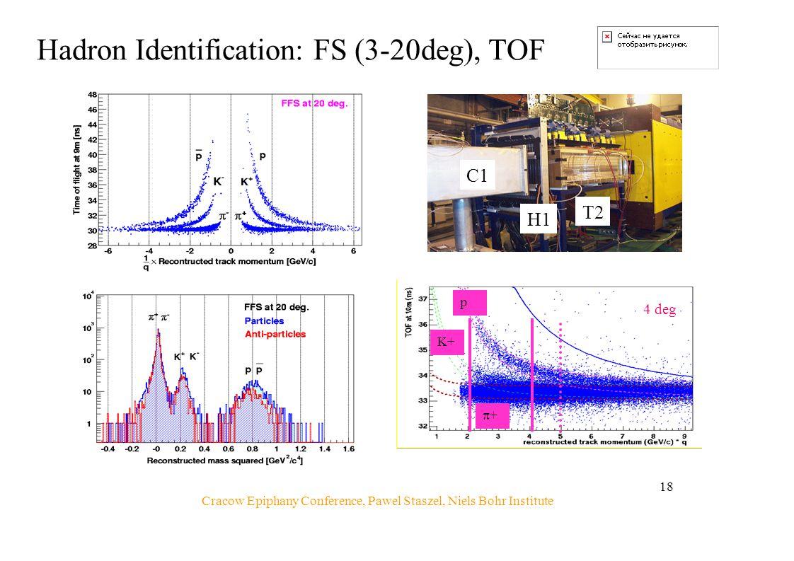 Cracow Epiphany Conference, Pawel Staszel, Niels Bohr Institute 18 Hadron Identification: FS (3-20deg), TOF ++ p K+ 4 deg C1 H1 T2