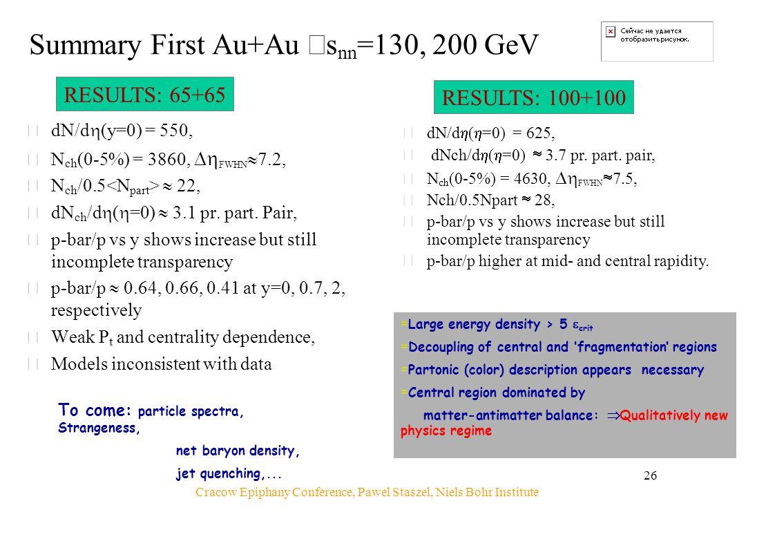 Cracow Epiphany Conference, Pawel Staszel, Niels Bohr Institute 26 Summary First Au+Au  s nn =130, 200 GeV  dN/d  (y=0) = 550,  N ch (0-5%) = 3860,  FWHN  7.2,  N ch /0.5  22,  dN ch /d  (  =0)  3.1 pr.