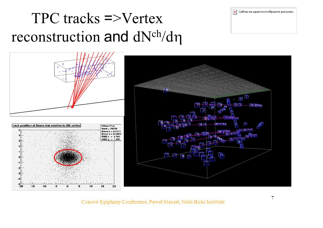 Cracow Epiphany Conference, Pawel Staszel, Niels Bohr Institute 7 TPC tracks = >Vertex reconstruction and dN ch /d 