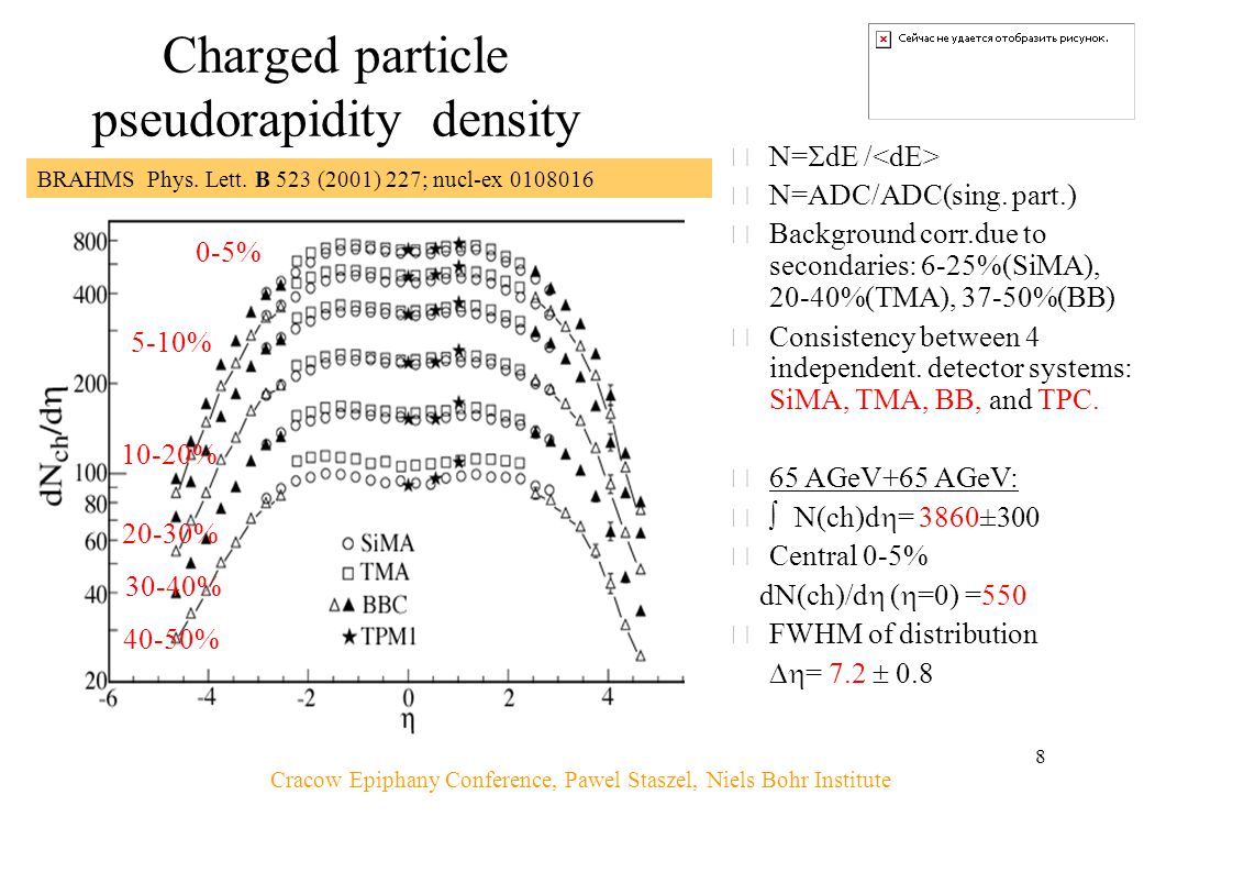 Cracow Epiphany Conference, Pawel Staszel, Niels Bohr Institute 8 Charged particle pseudorapidity density 0-5% 5-10% 10-20% 20-30% 30-40% 40-50%  N=  dE / • N=ADC/ADC(sing.