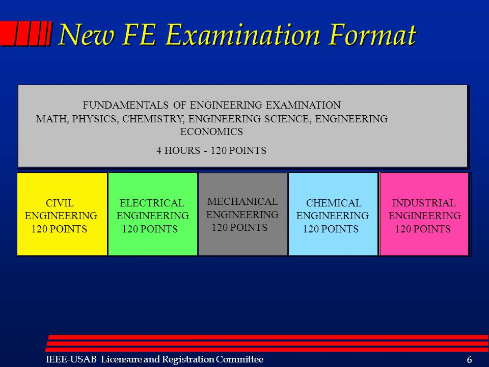 Licensure IEEE-USAB Licensure and Registration Committee 6 New FE Examination Format FUNDAMENTALS OF ENGINEERING EXAMINATION MATH, PHYSICS, CHEMISTRY,