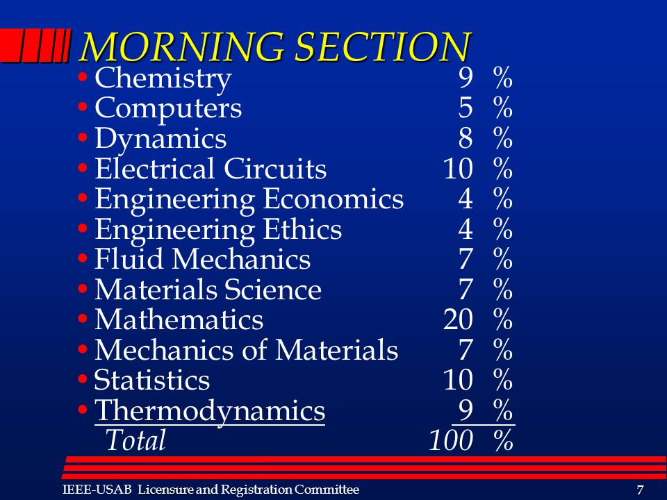 Licensure IEEE-USAB Licensure and Registration Committee 7 MORNING SECTION Chemistry 9% Computers 5% Dynamics 8% Electrical Circuits10% Engineering Ec